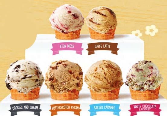 Trendy treats ice cream flavours