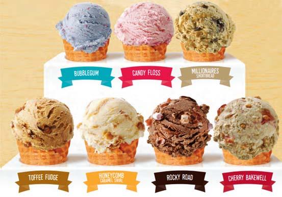 Sweet shop ice cream flavours